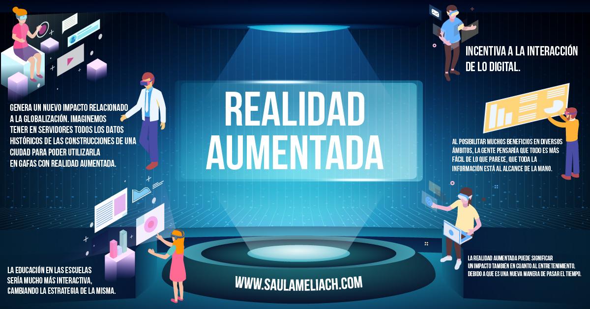 saul ameliach - Info Realidad aumentada-01