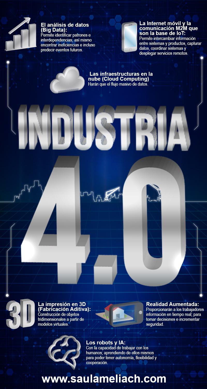 saul ameliach - Industria 4.0